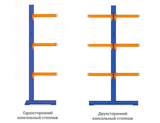 Односторонний и двухсторонний консольный стеллаж